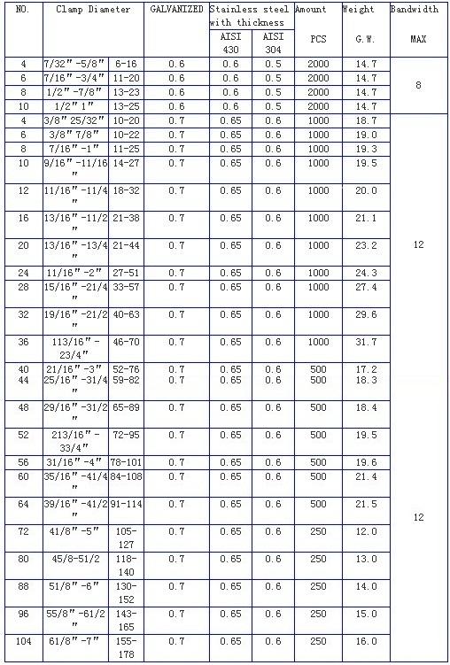 pdf catalogue suspension parts 3
